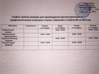 График приема граждан для прохождения диспансеризации и профилактических осмотров на 2021 год, ГБУ РД «Кизилюртовская ЦГБ»